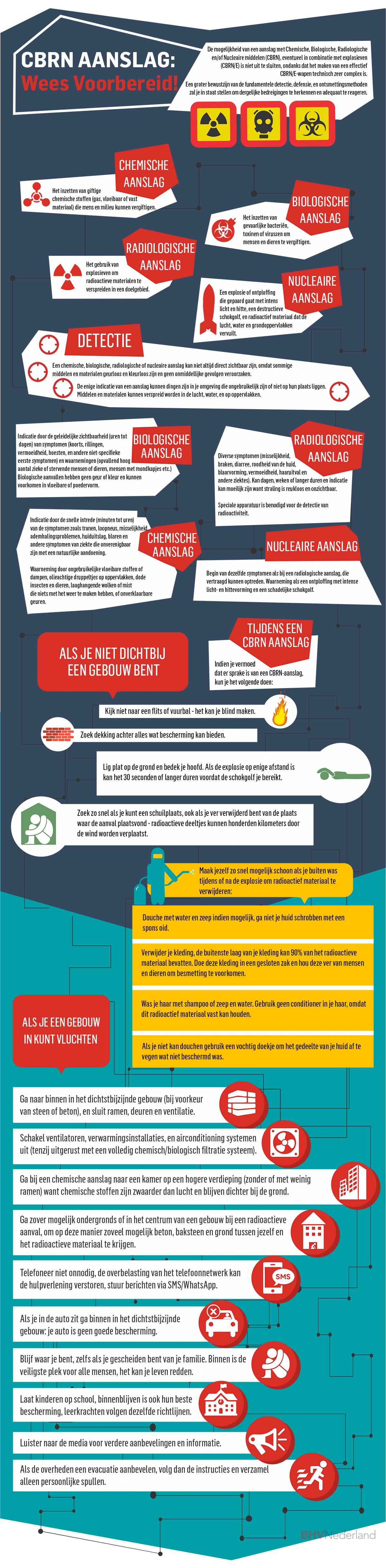 Hoe overleef je een terroristische aanslag?